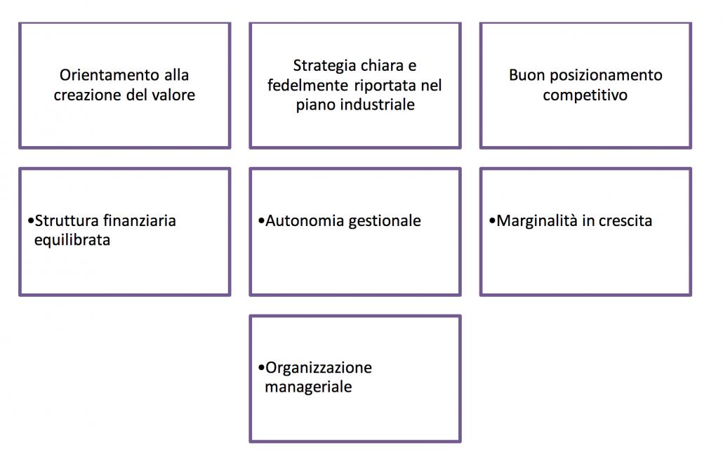 quotazione strategia flessibile banka btc